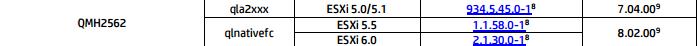 ESXi: How to find HBA/NIC driver/Firmware version-来自沈超飞的IT博客 第14张